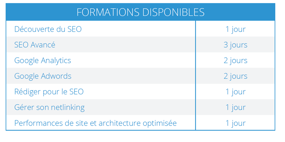 Formations disponibles web analytics