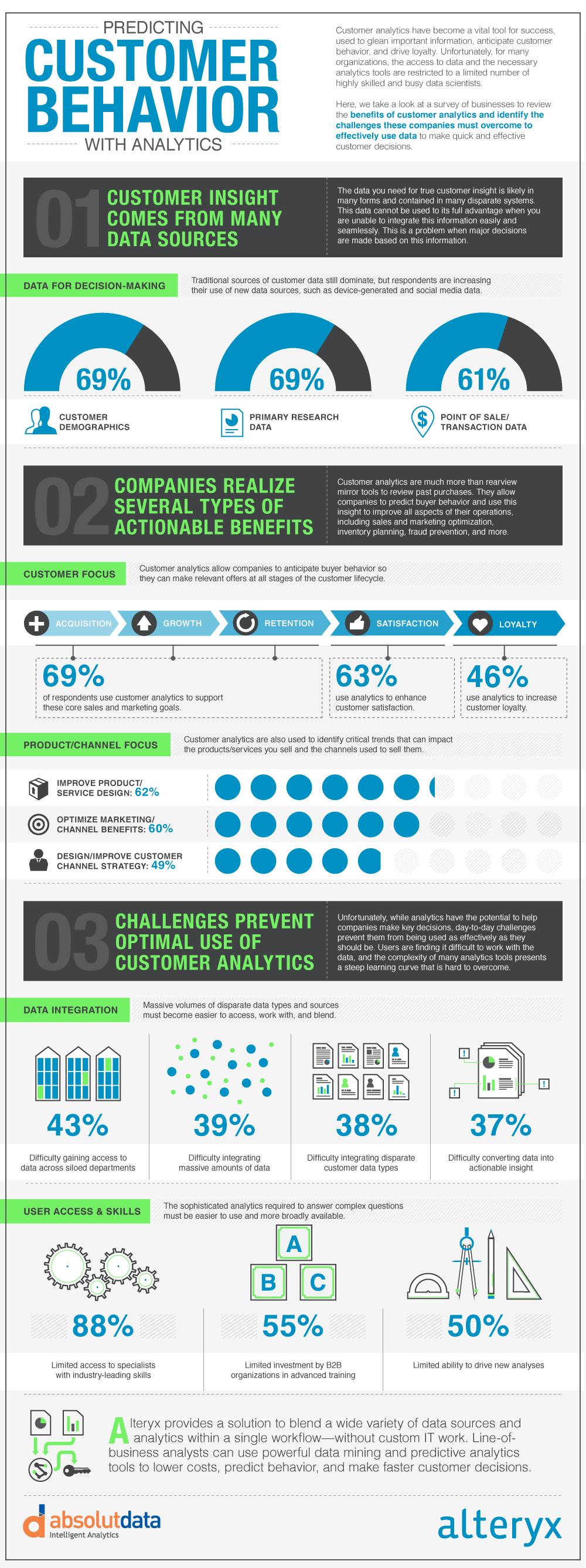 data-web-analytics